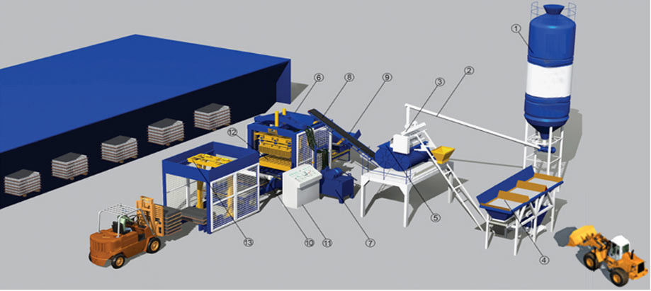 Planta Bloquera Automática -- AIMIX Grupo Fabricante Profesional