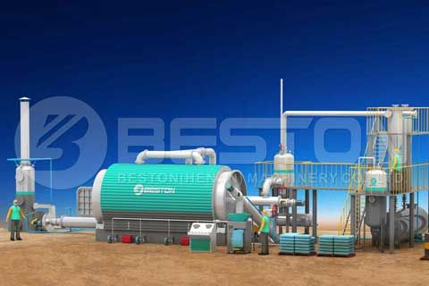 Pyrolysis Plant Cost Estimate - Get Price List in 24 Hours