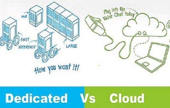 QuickBooks Cloud Hosting- Cloud QuickBooks- HighnessCloud