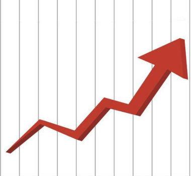 Taux de croissance de l'économie indienne