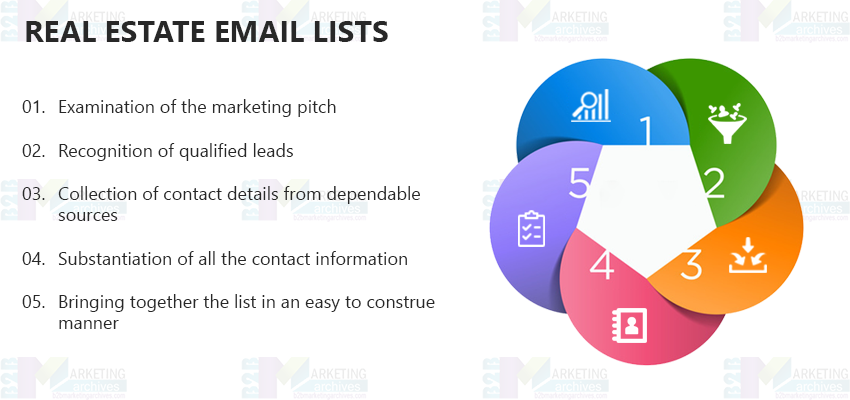 Real Estate Email List | Real Estate Mailing Lists | USA