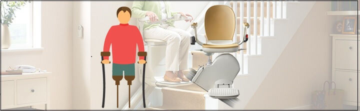 Global Stairlift Market 2019 : Latest Trends, Consumer Demand, Latest Innovations, Business Growth, Future Developments and Forecast 2025 – Financial Planning