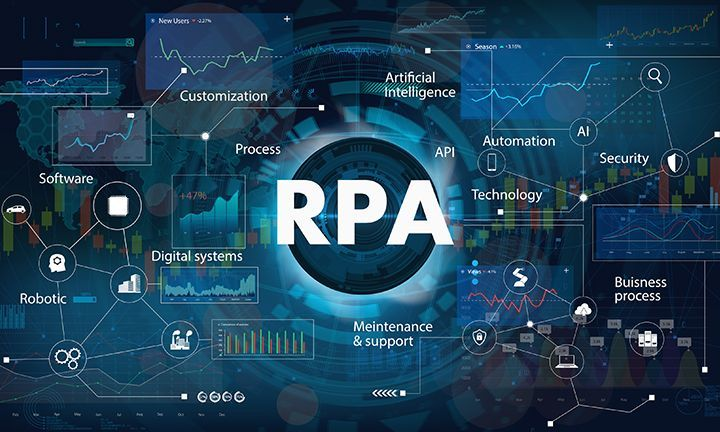 Impact of Robotic Process Automation Across Industries