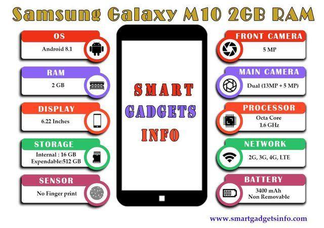 Samsung Galaxy M10   smart gadgets info