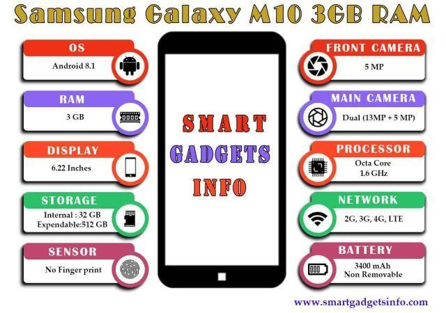 Samsung Galaxy M10 3GB RAM | smart gadgets info