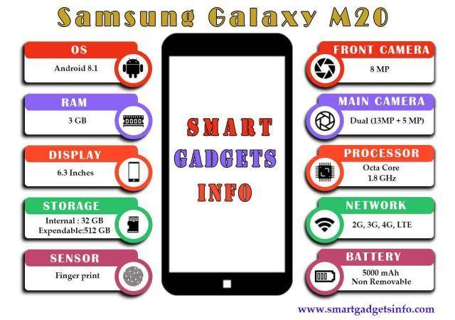 Samsung Galaxy M20   smart gadgets info