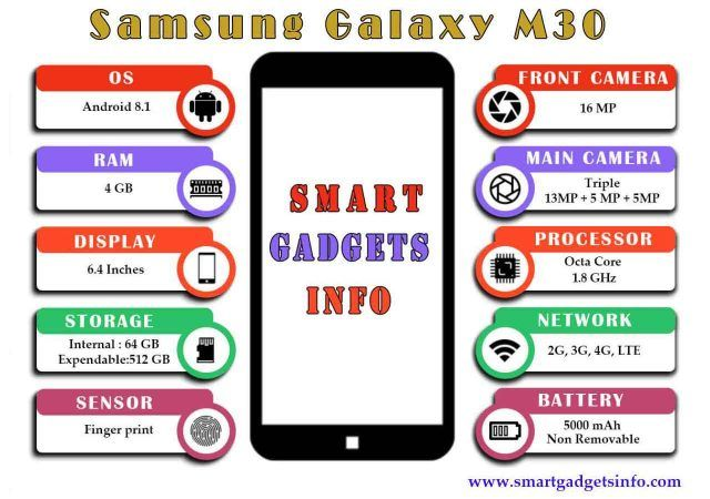 Samsung Galaxy M30   smart gadgets info
