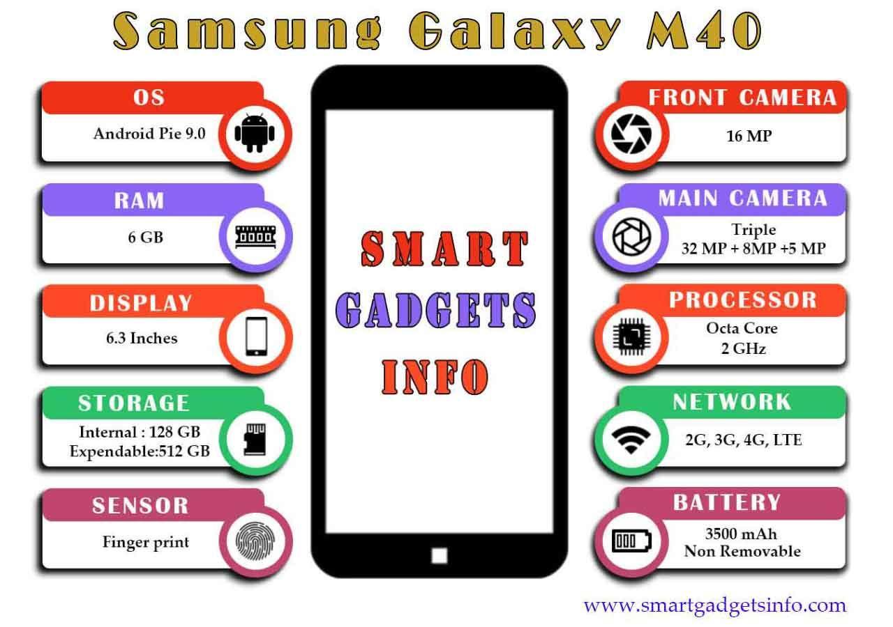 Samsung Galaxy M40   smart gadgets info