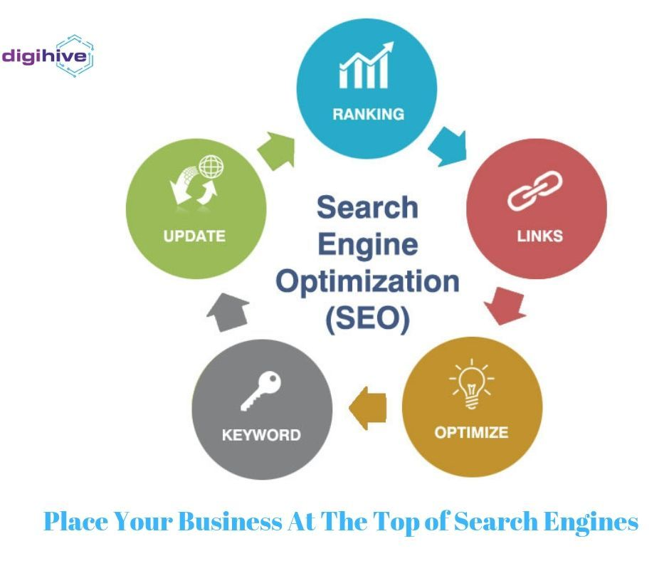 Best Search Engine Optimisation Company in Lucknow