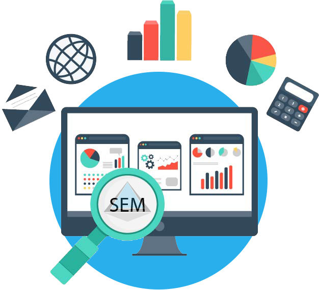 Best Search Engine Marketing Services in India – Code Artists
