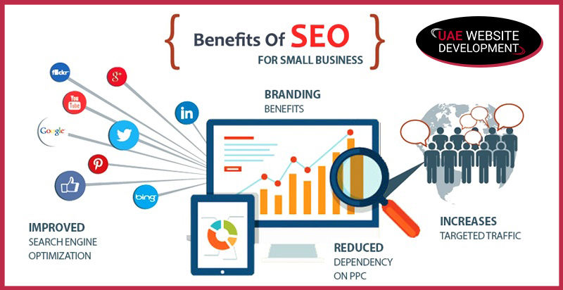 SEO Dubai,SEO Services Agency in Dubai UAE,Hire SEO in Dubai