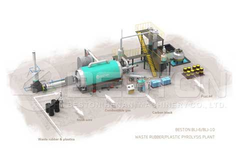 Small Pyrolysis Machine - Cost Less But Earn More