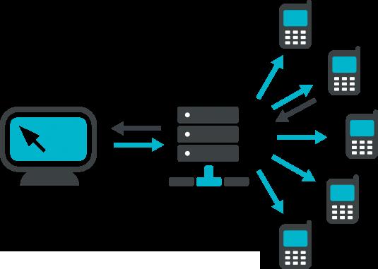Bulk SMS/Message Marketing Service Provider in Kalkaji, Delhi, India