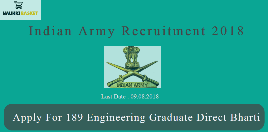 Indian Army Jobs Online Application For 189 Engineering Graduate