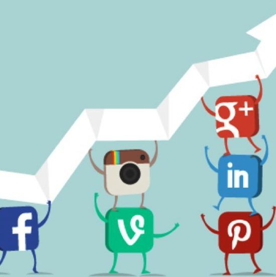 Top Social Media for Business Marketing | Yogesh Gaur