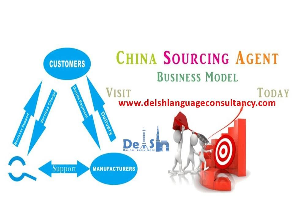 Fastest and Easiest Chinese Sourcing Agent - Get in Touch 9999933921