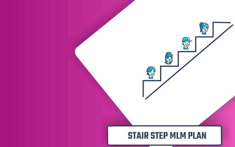 Best Stair Step Breakaway Compensation Plan MLM Software Demo Australian India USA UK Canada