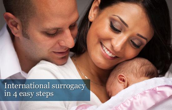 Surrogacy, Gestational Surrogate, Surrogate Agency, New York  IED