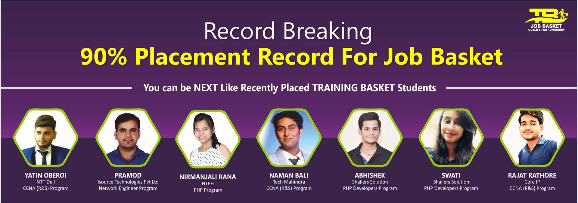 Best IT Training Institute In Noida-Training Center In Noida