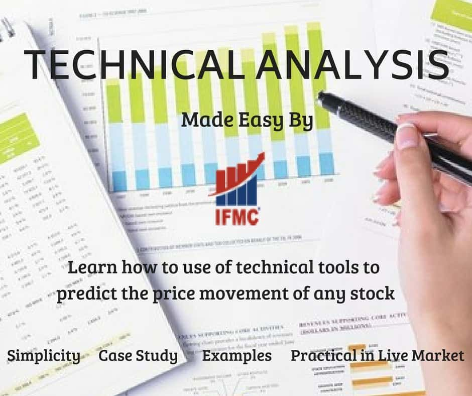 Technical Analysis Course Online for Beginners, NSE Stocks NCFM & NISM July 2019 | IFMC Institute