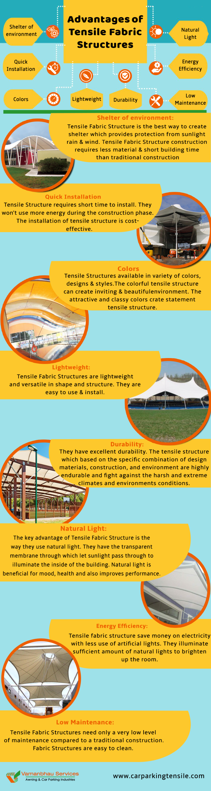 Advantages of Tensile Fabric Structures