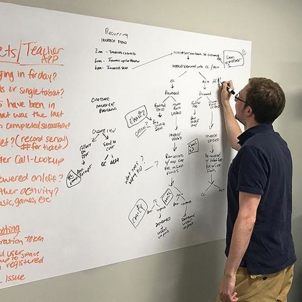 Installing a Whiteboard in Your Office
