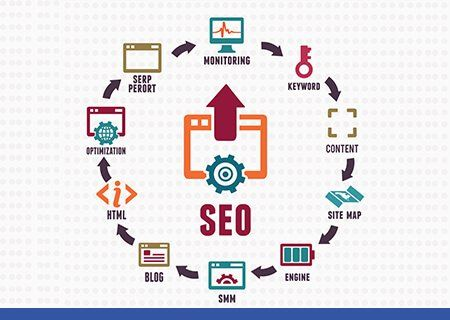 SEO Services in Lahore | SEO Company in Lahore | TGN