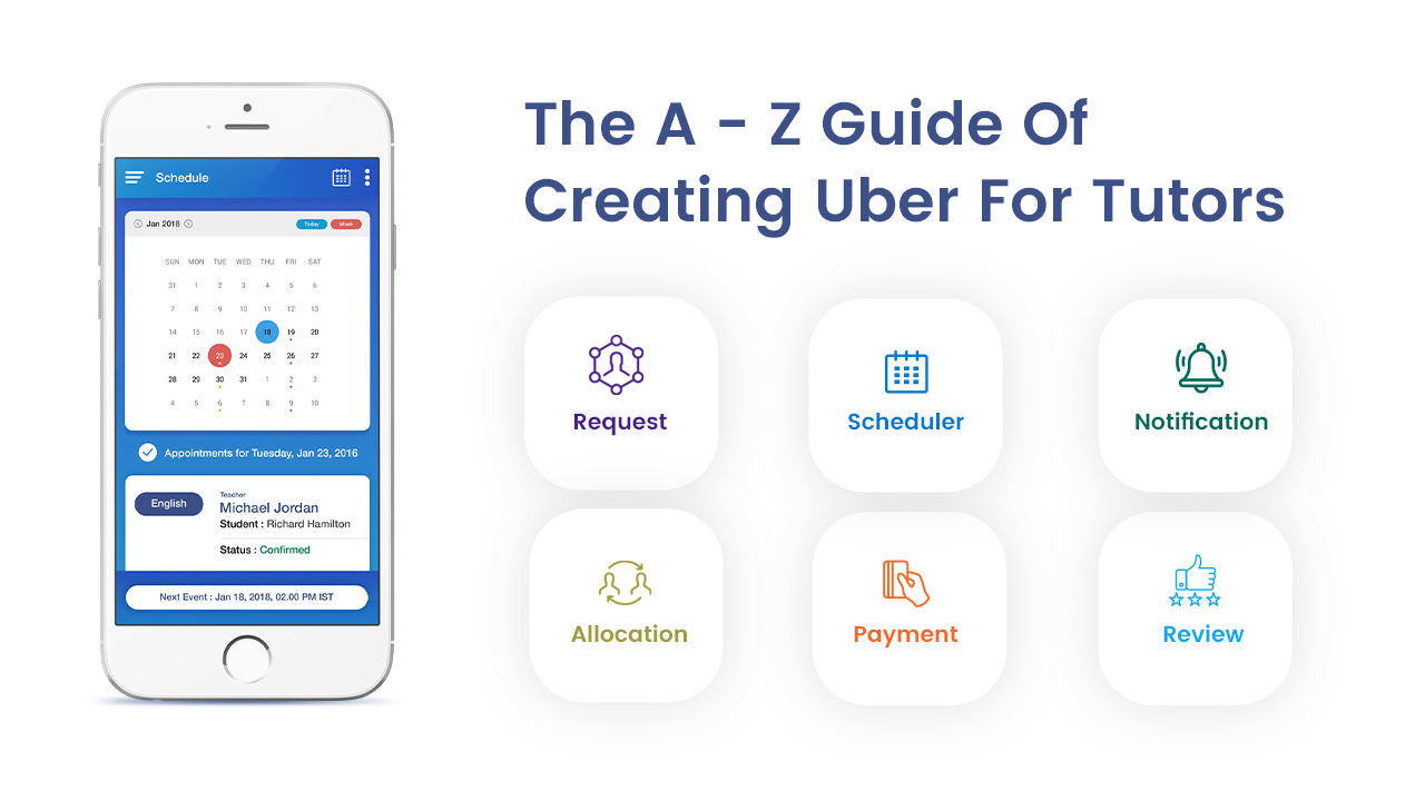 Creating Tutoring App Like Uber in 2018? The A to Z Guide