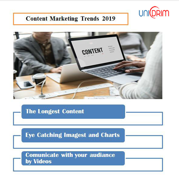 Top 3 Content Marketing Trends for 2019 | Unidrim
