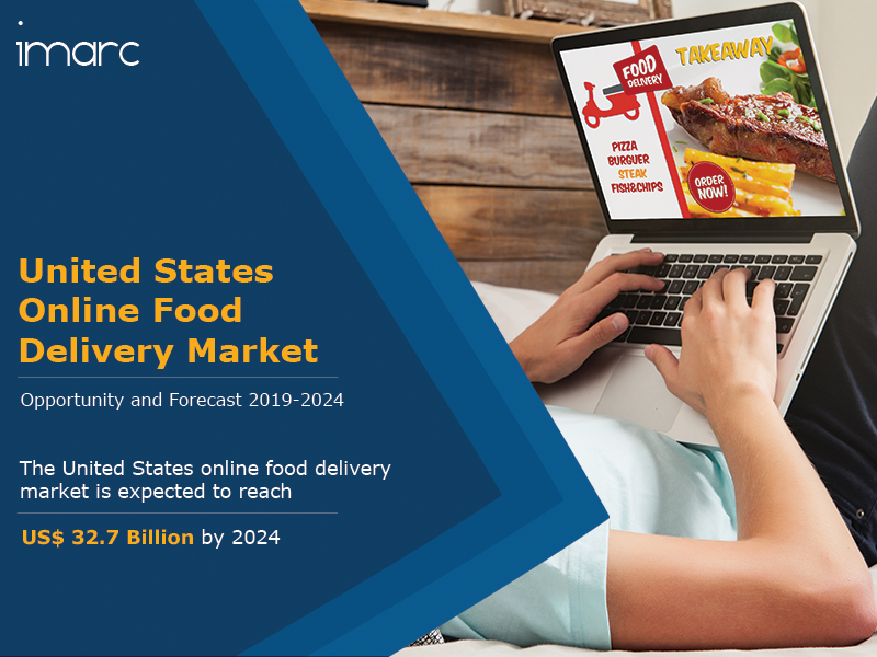 United States (US) Online Food Delivery Market Size & Trends 2019-2024