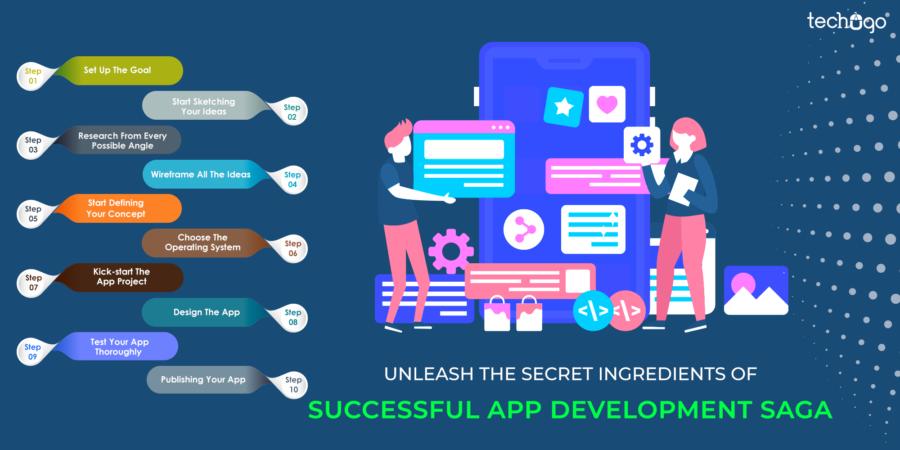 Unleash The Secret Ingredients of Successful App Development Saga