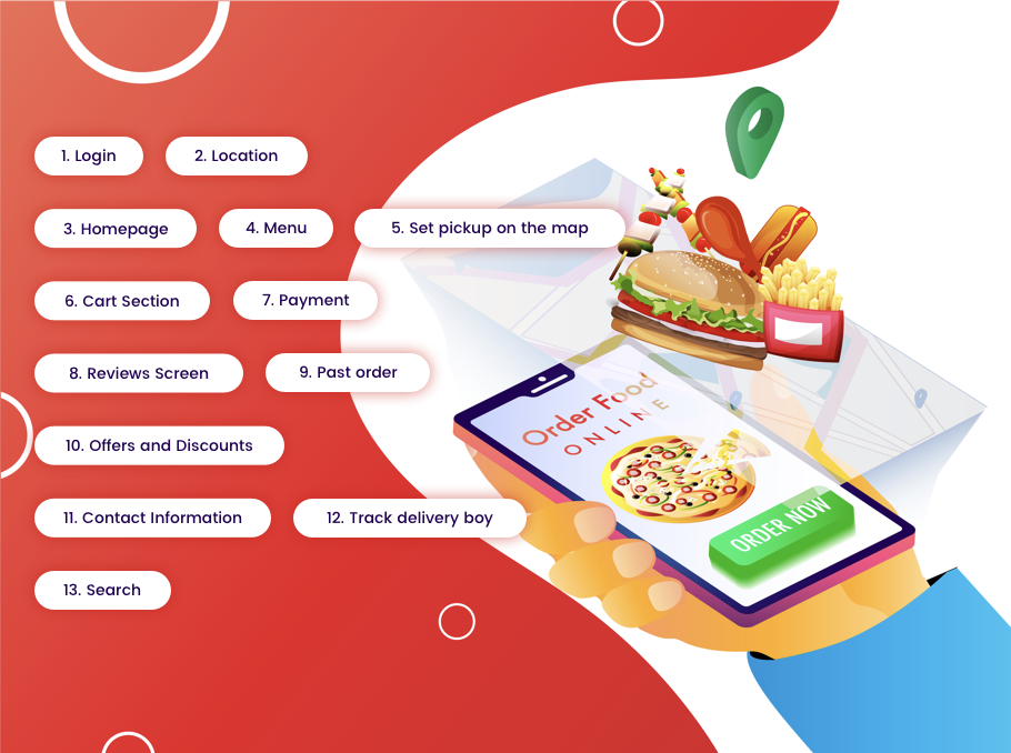 Developing an On-Demand Food Delivery App Like UberEats – iWEBSERVICES