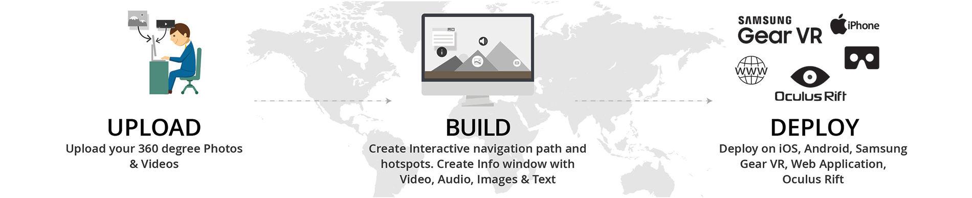 VRC Platform - VR on Cloud