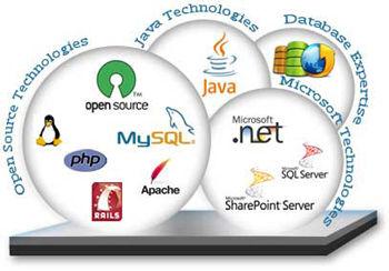Web Application Development Company in Kalkaji, Delhi   Website App Development Services India
