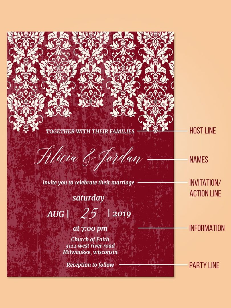 25 Wedding Invitation Wording Examples and Details | Wedding Forward