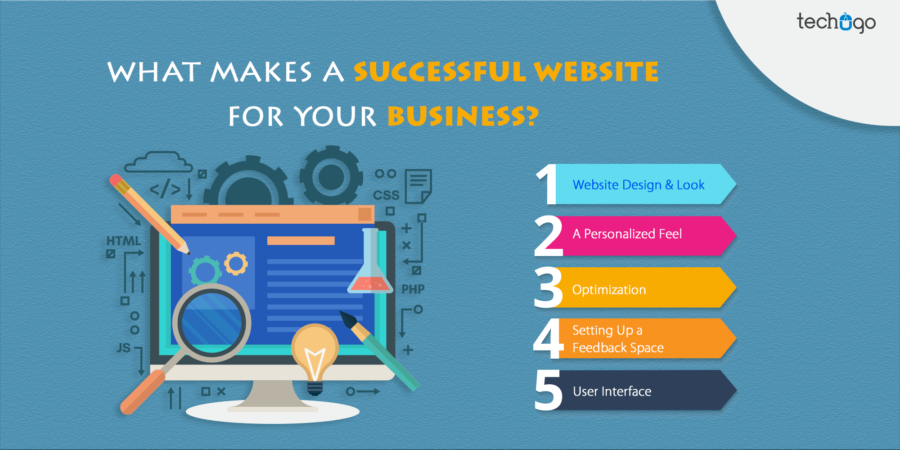What Makes A Successful Website For Your Business?