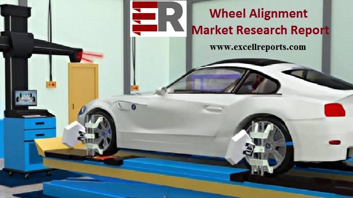 Demand Analysis of Wheel Alignment Market Analysis by Top Vendors, Trade Overview and Development up to 2014-2024