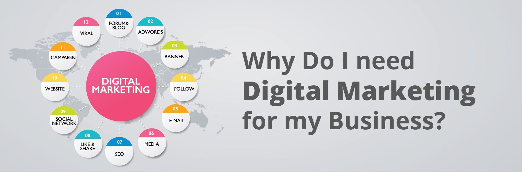 Why Do I need Digital Marketing for my Business? | I Knowledge Factory
