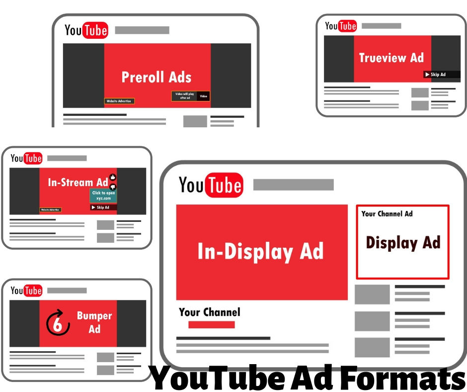 YOUTUBE AD FORMATS FOR DIGITAL MARKETING CAMPAIGNS   Search Engine Optimization Blog