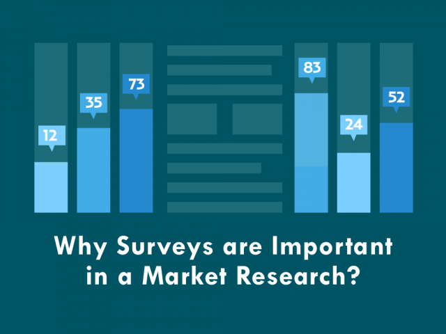 6 Reasons Why WordPress Survey Tools Are Essential for Market Research   Conversion Rate Optimization Blog