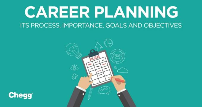 Career Planning- Its Process, Importance, Goals, and Objectives