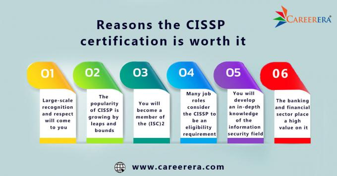 Is The CISSP Certification Worth It? | CISSP Certification Online | Careerera