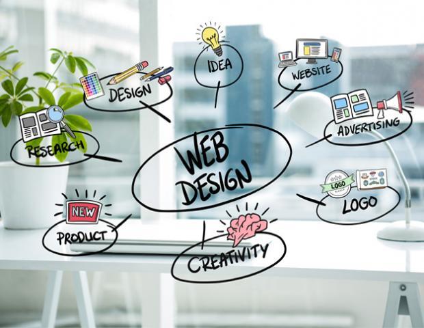 Website Designing Company in Patiala