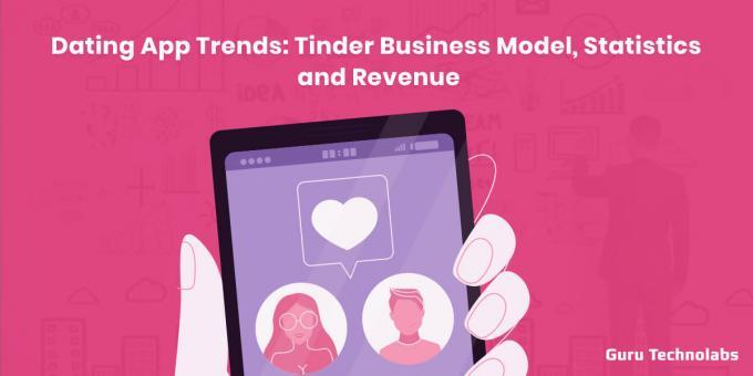 Dating App Trends: Tinder Business Model, Statistics and Revenue