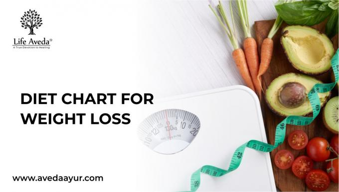 Diet Chart for Weight Loss - Best food to Eat and Avoid in Weight Loss