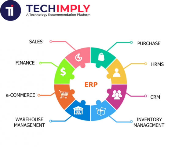 Are you searching for the Best ERP Software in United States?Come and browse this page our professionals have created a list of top ERP Software in United States. Find the top ERP Software in United States Here.