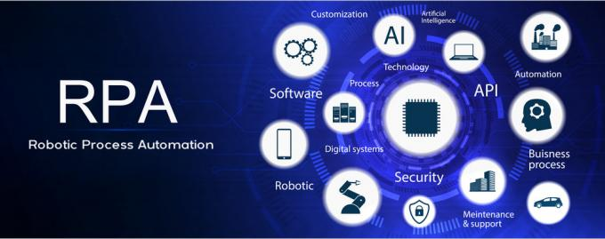 How RPA is impacting across industries - EvoortSolutions
