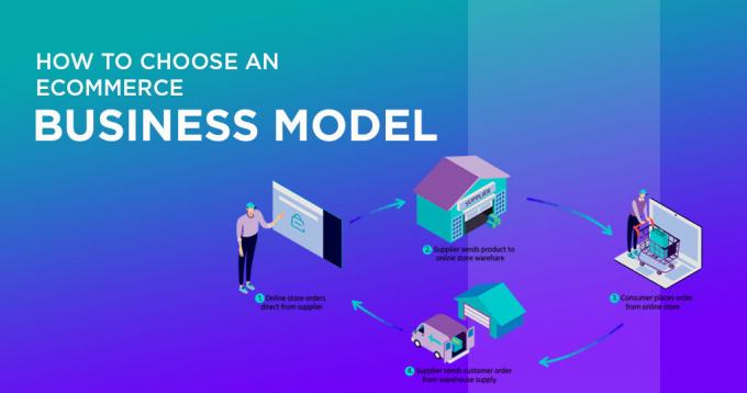 How to Choose an Ecommerce Business Model