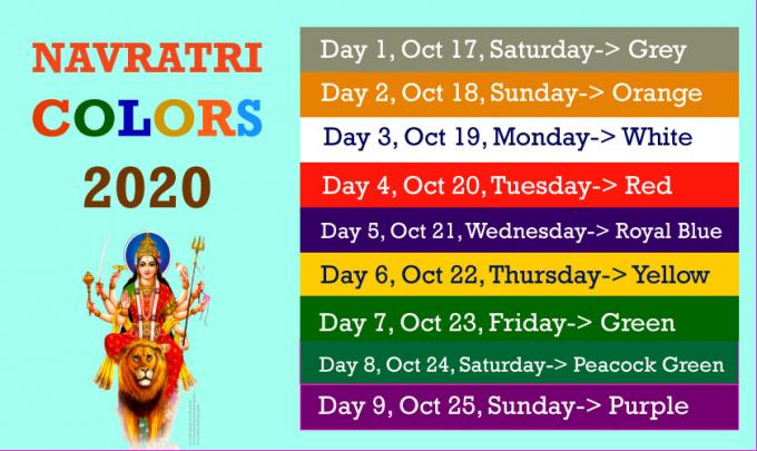 9 Colors of Navratri   Navratri Colors and their Meaning  - Indian Festivals
