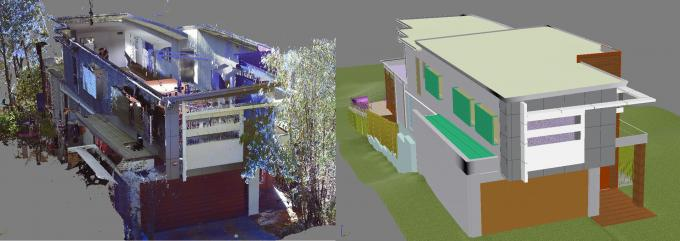 Point Cloud to BIM Services - CAD Outsourcing